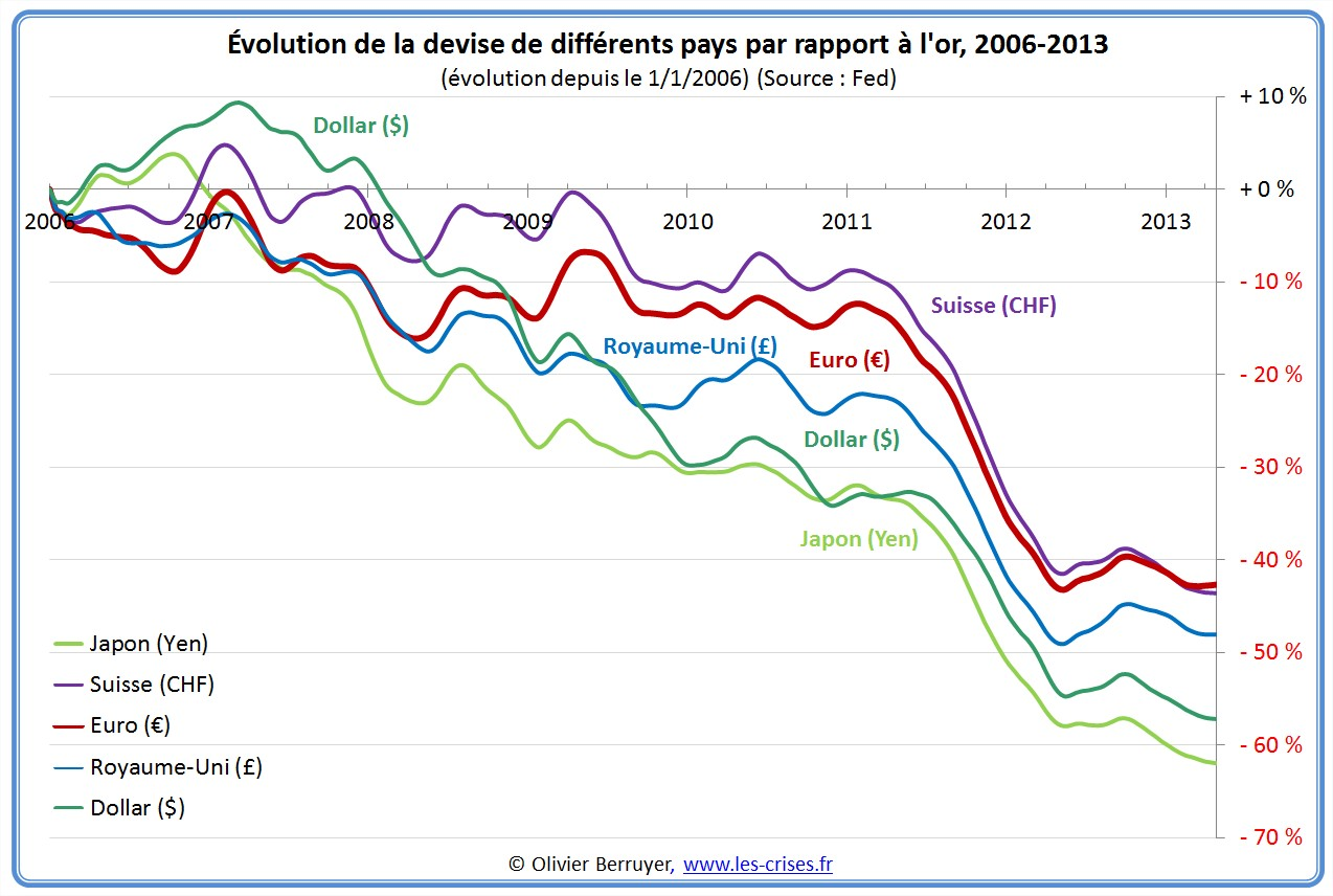 Forex euro rmb
