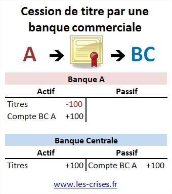 monnaie banque centrale