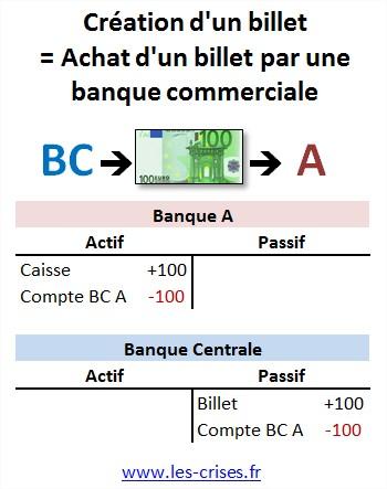 0340 la monnaie banque centrale 3 3 ou pourquoi la - Peut on porter plainte contre sa banque ...