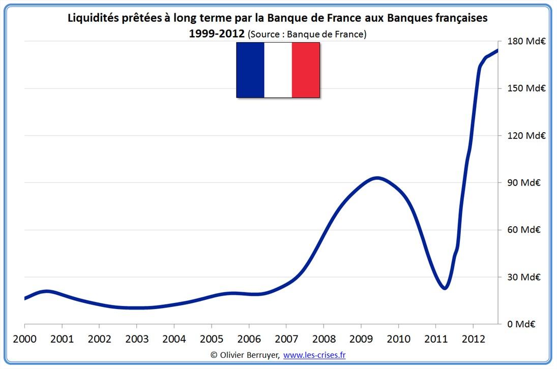 sarkozy aide banques 2008 milliards