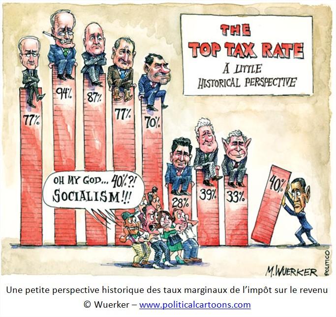 Dessin humour taux marginal marginaux impot USA Etats-Unis