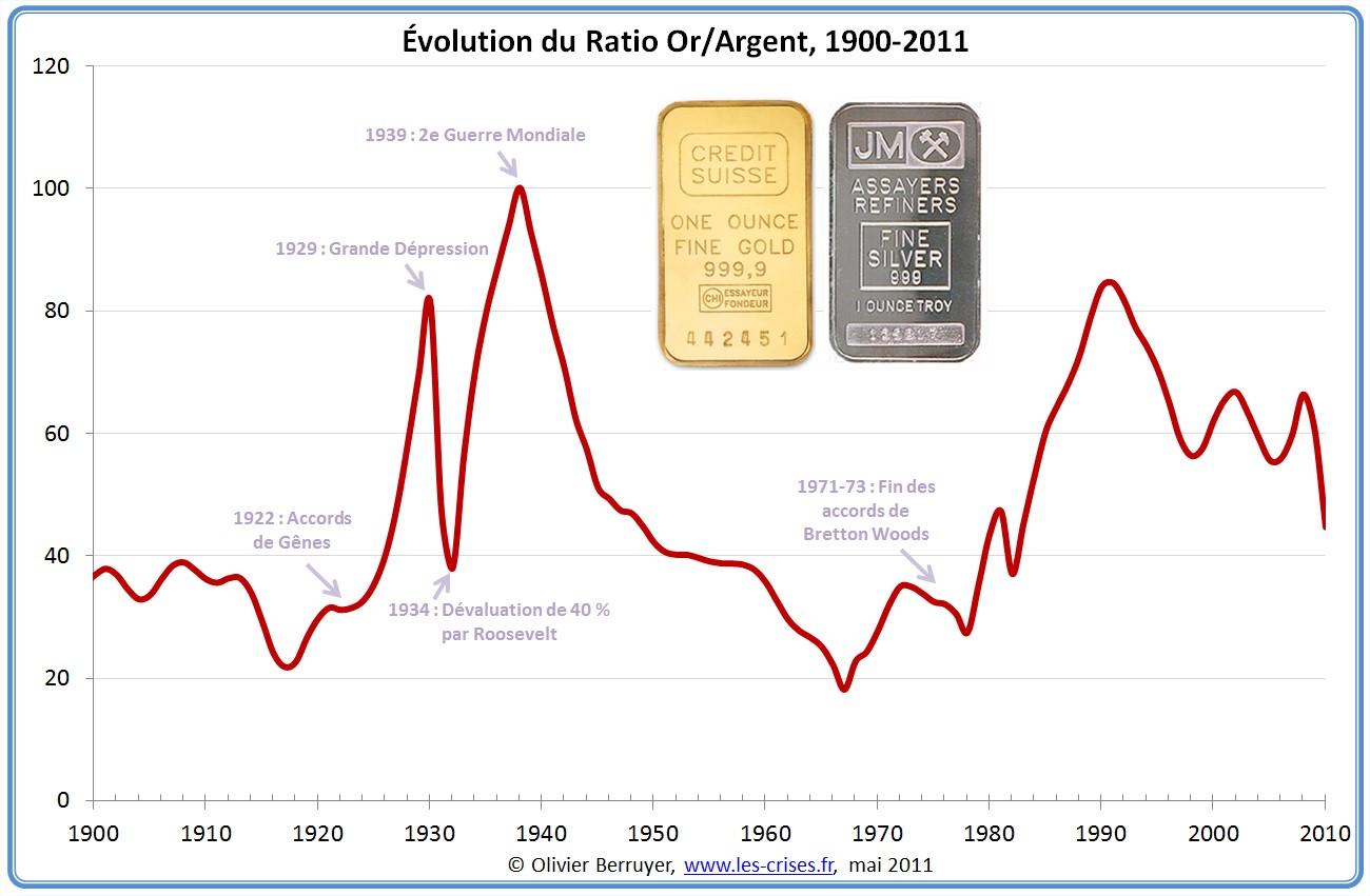 0810 prix de l or et de l argent - Comptoir des tuileries cours de l or ...