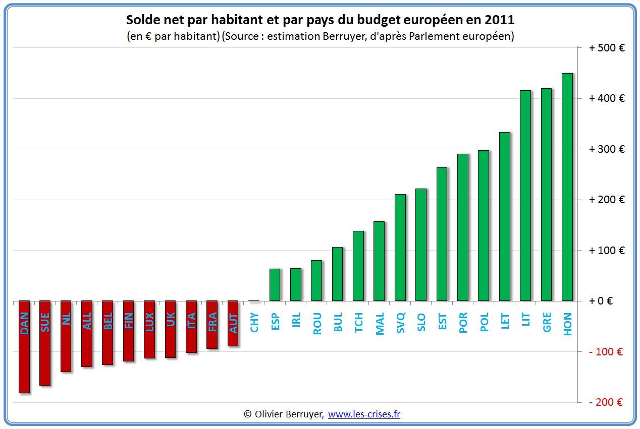 12-solde-net-hbt-pays.jpg
