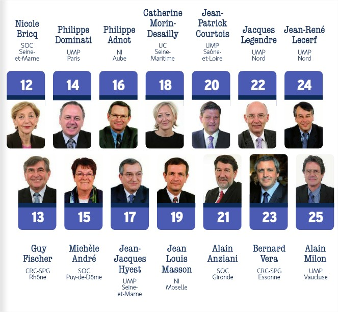 Palmares des meilleurs parlementaires