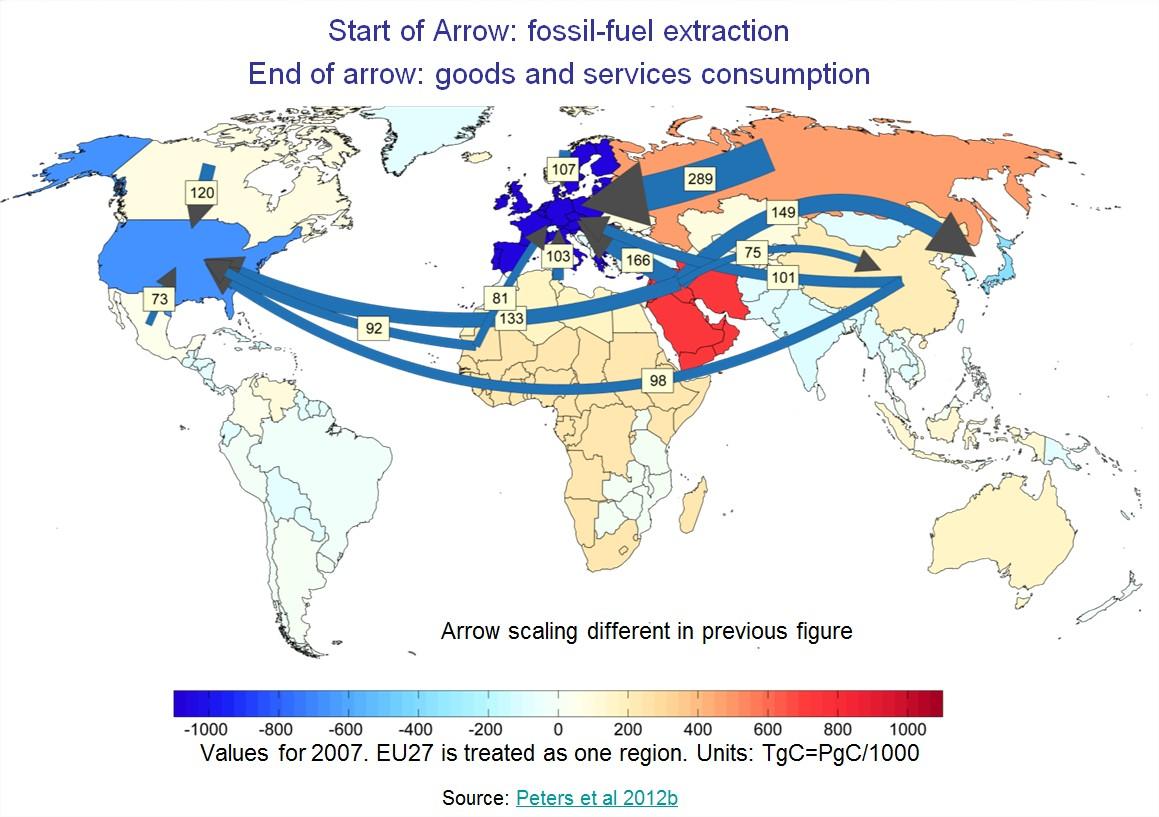 Transfert Emissions mondiales de CO2 par pays