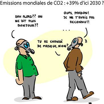 Dessin Cartoon Emissions de CO2