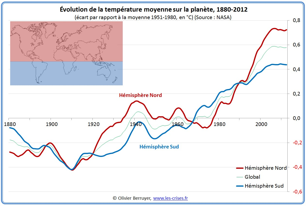 Observations météorologique - Page 9 Ecart-temperature-hemisphere