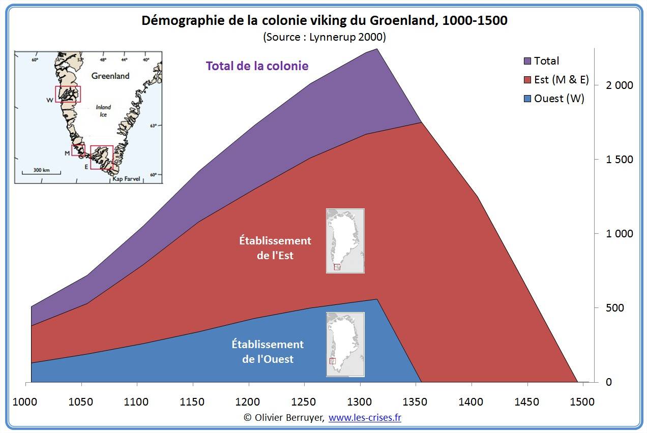 Groenland vikings population démographie