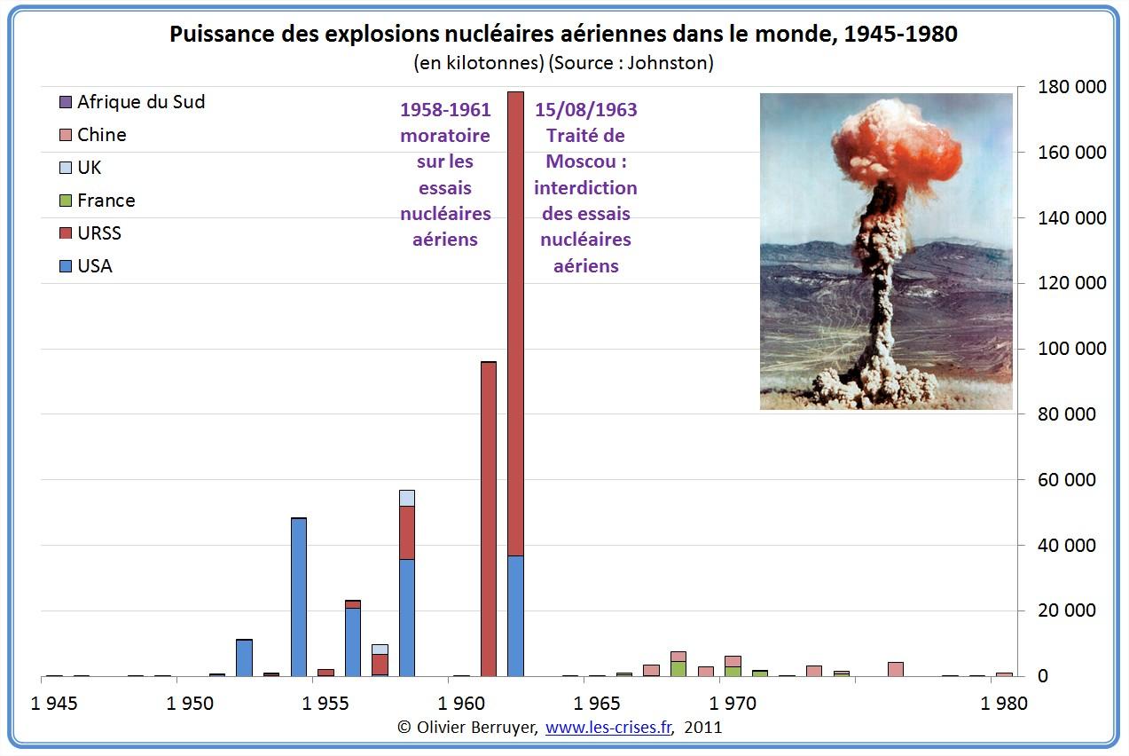 Essais nucléaires atmosphériques