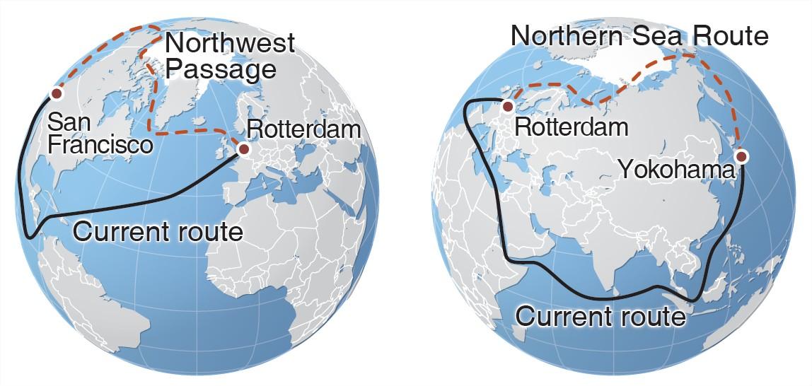 Passage du Nord-Ouest