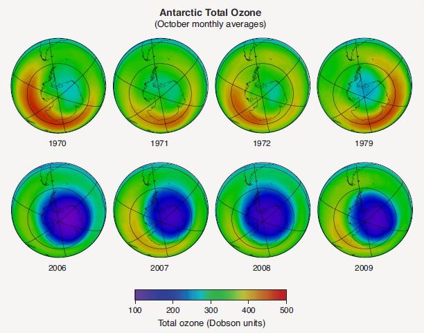 Trou de la couche de l'ozone pôle Sud