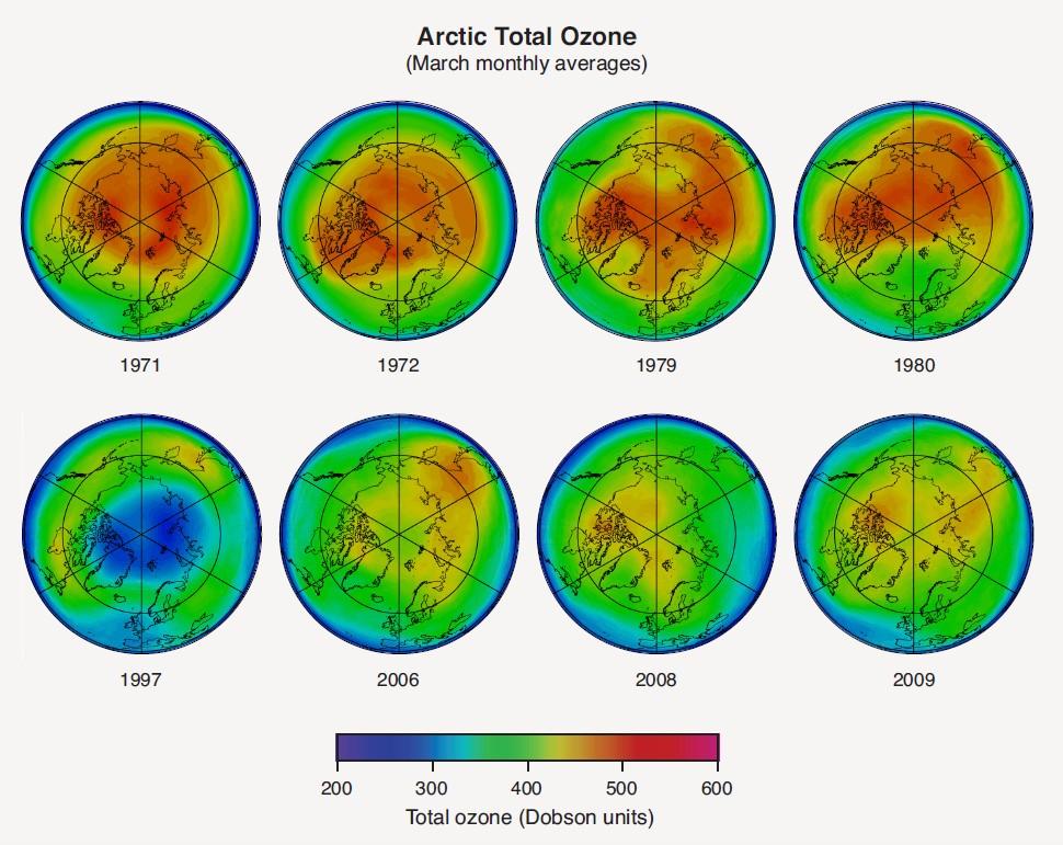 Trous de la couche de l'ozone pôle Nord
