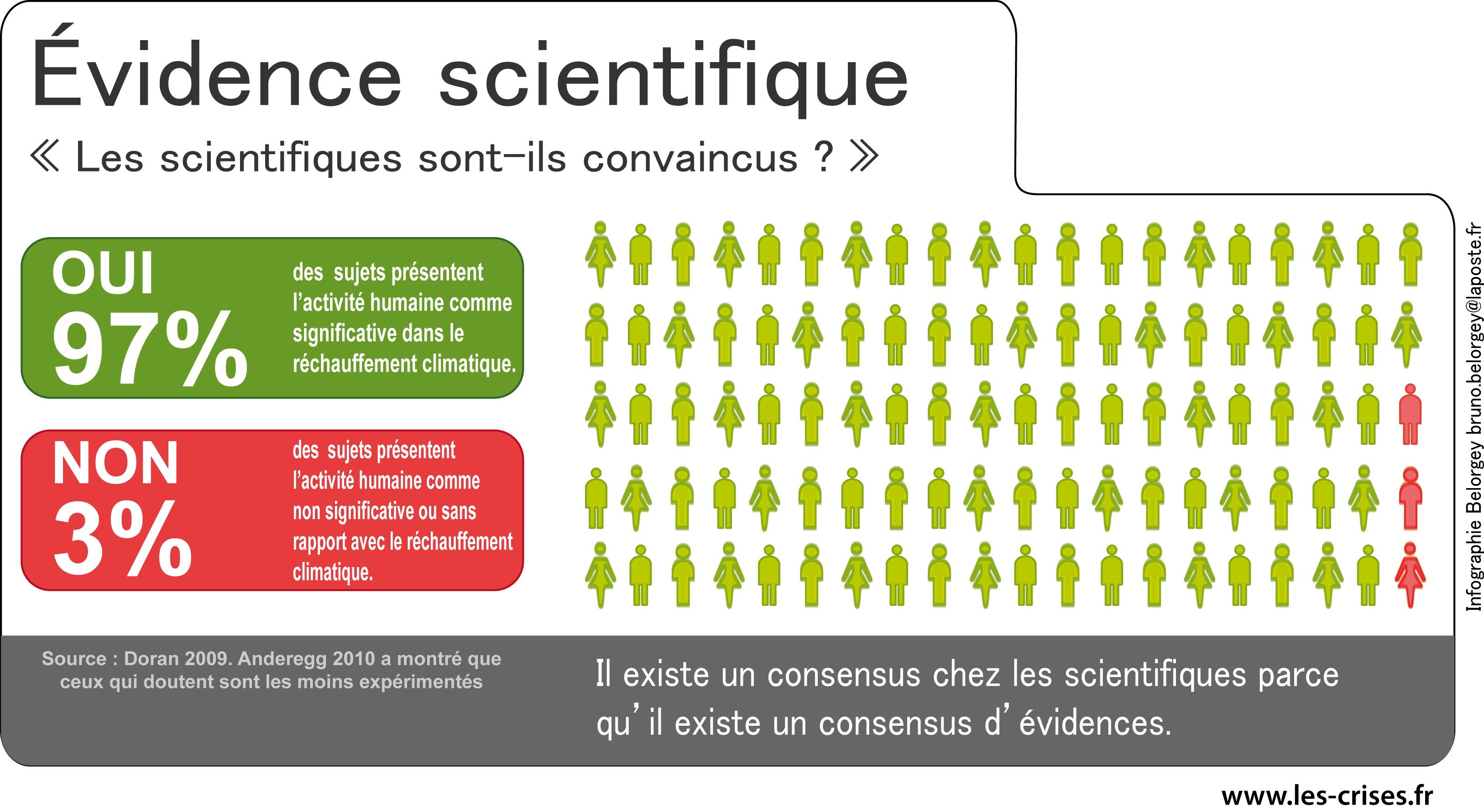 Climato-alarmistes vs climato-réalistes (suite) - Page 14 Climat-1