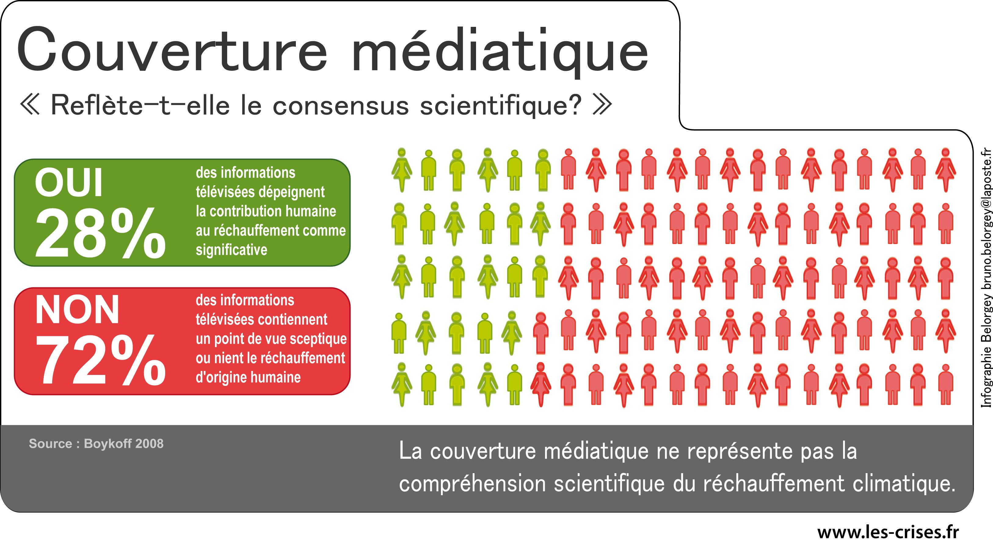 Climato-alarmistes vs climato-réalistes (suite) - Page 14 Climat-2