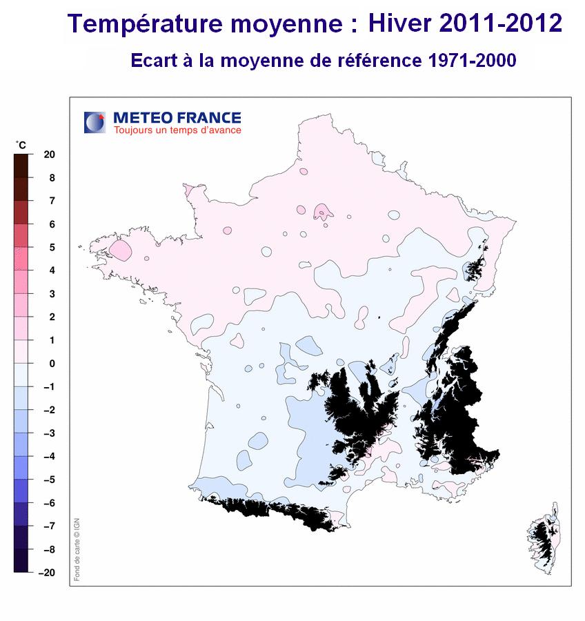 saison températures