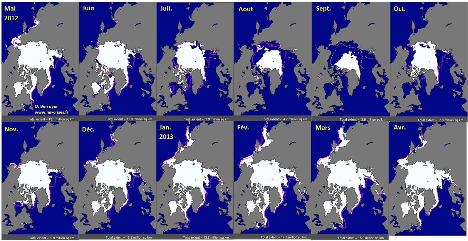 Volume Banquise arctique