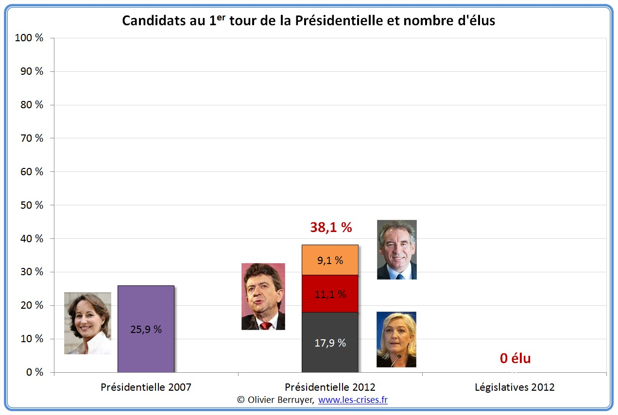 Législatives 2012 - Page 5 Legislatives-france-2t-6
