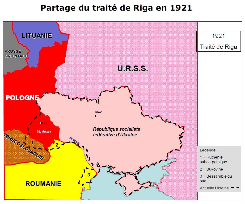 politique en russie et en union sovietique de la