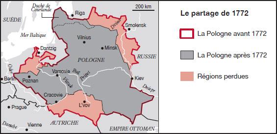 Partage de la Pologne en 1772