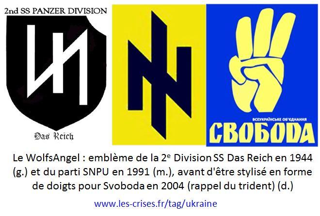 il abandonne son emblème du WolfsAngel, pour celui d'une main rappelant le Trident – symbole de l'Ukraine mais aussi des néo-nazis…