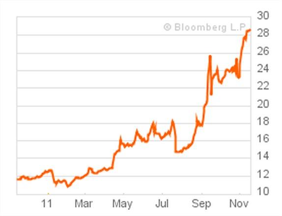 taux grec 10 ans