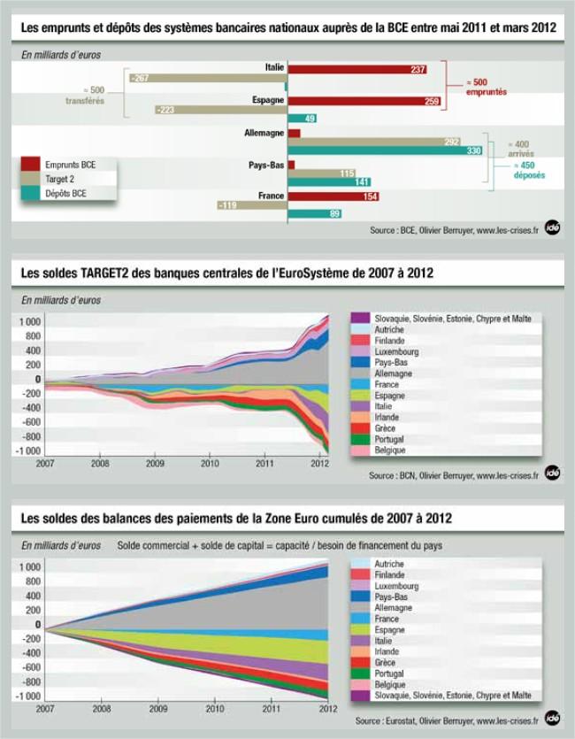 http://www.les-crises.fr/images/images-diverses/2012/miscellanees/05-23/tribune-2012-06-01-2.jpg