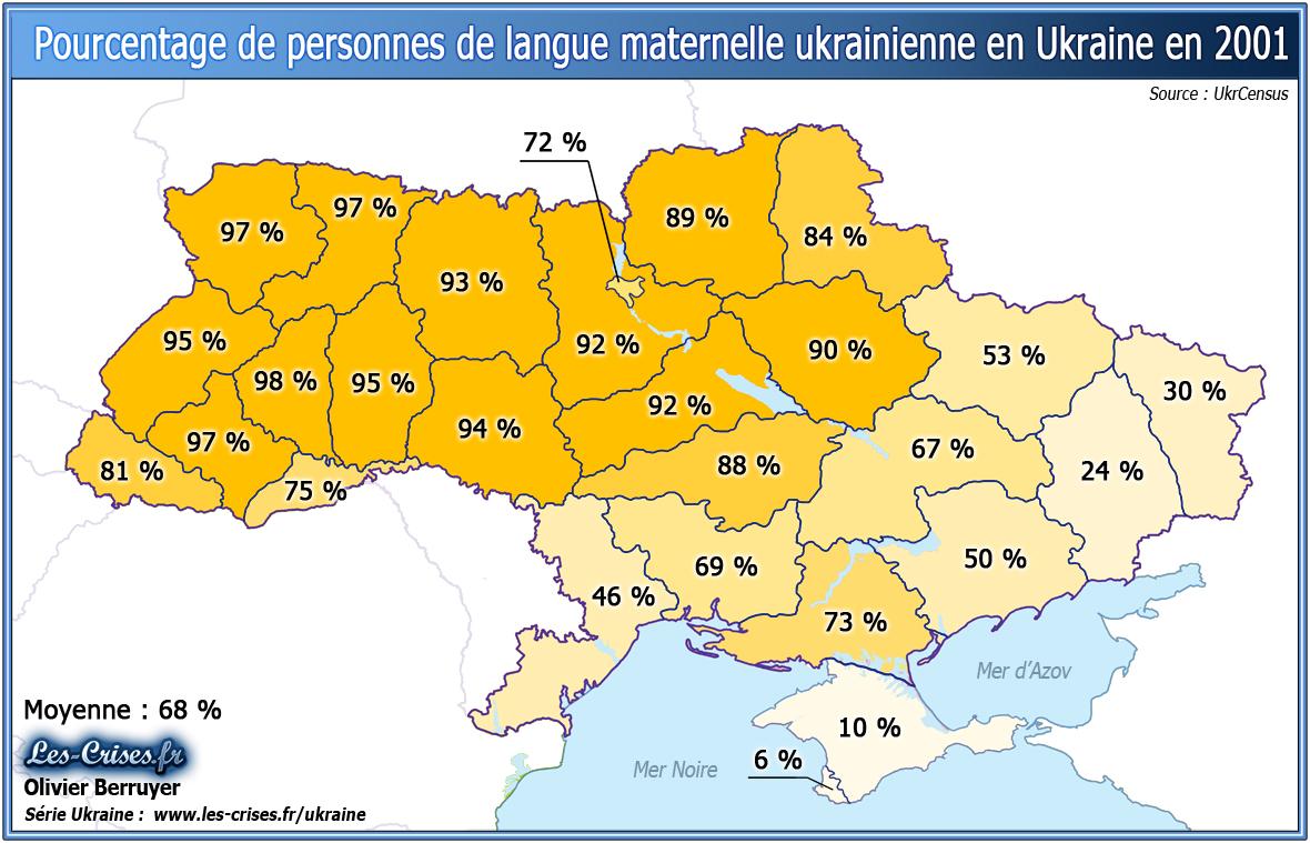 ukrainien langue maternelle ukraine