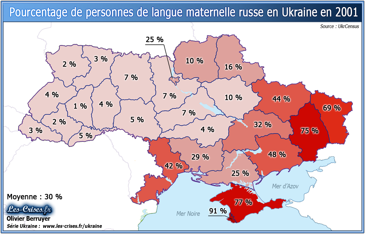 russe langue maternelle ukraine